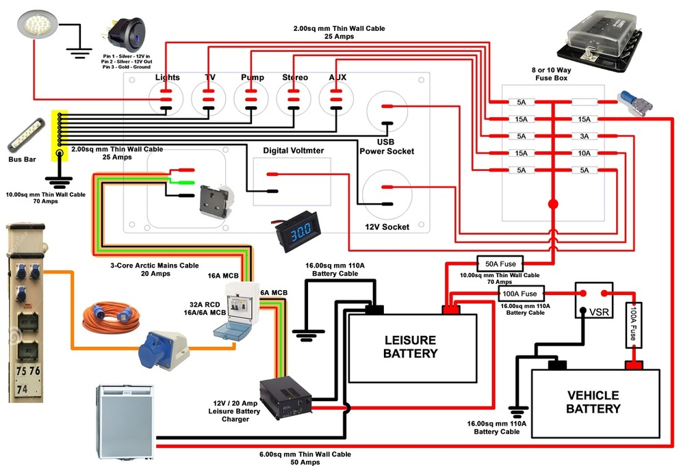 DIAGRAM] Popup Camper Battery Wiring Diagram FULL Version HD Quality Wiring  Diagram - DCMOTORDIAGRAM.SANITACALABRIA.ITsanitacalabria.it